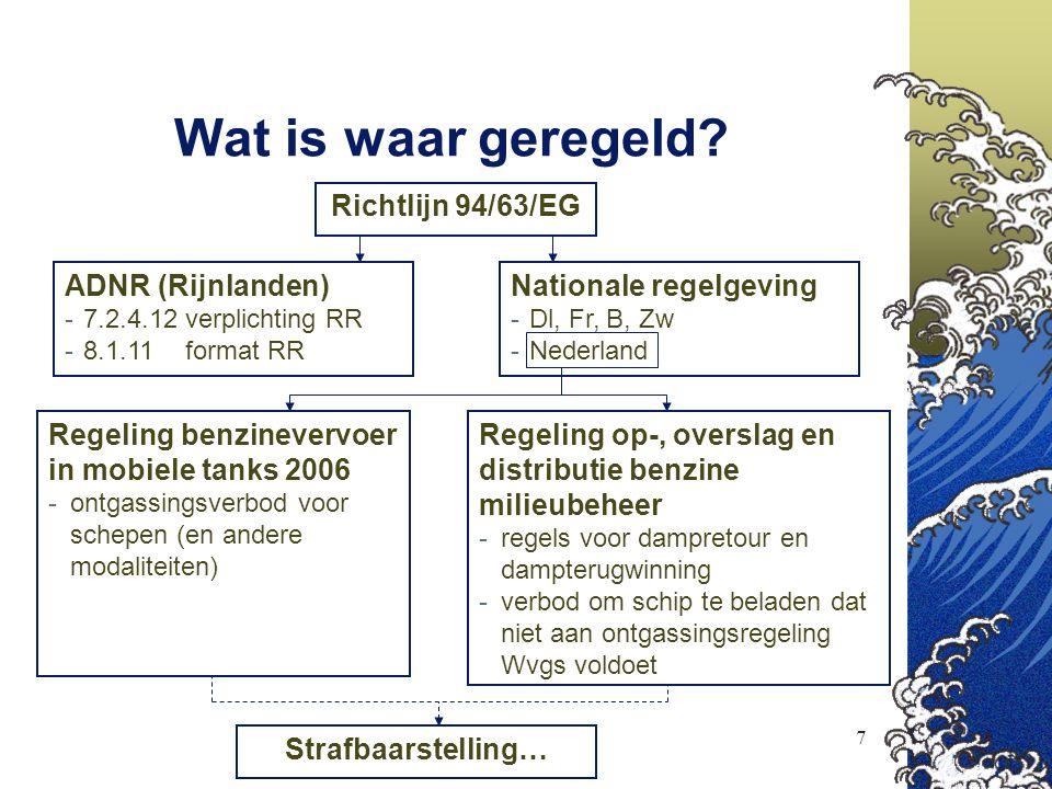 Wat is waar geregeld Richtlijn 94/63/EG ADNR (Rijnlanden)