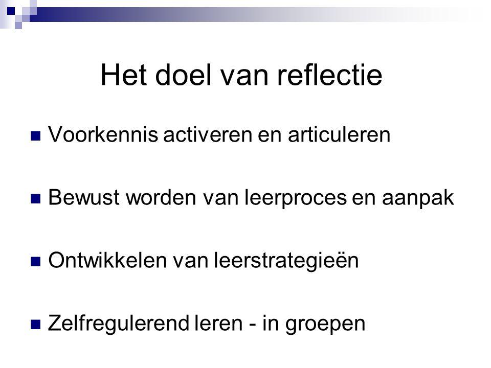 Het doel van reflectie Voorkennis activeren en articuleren