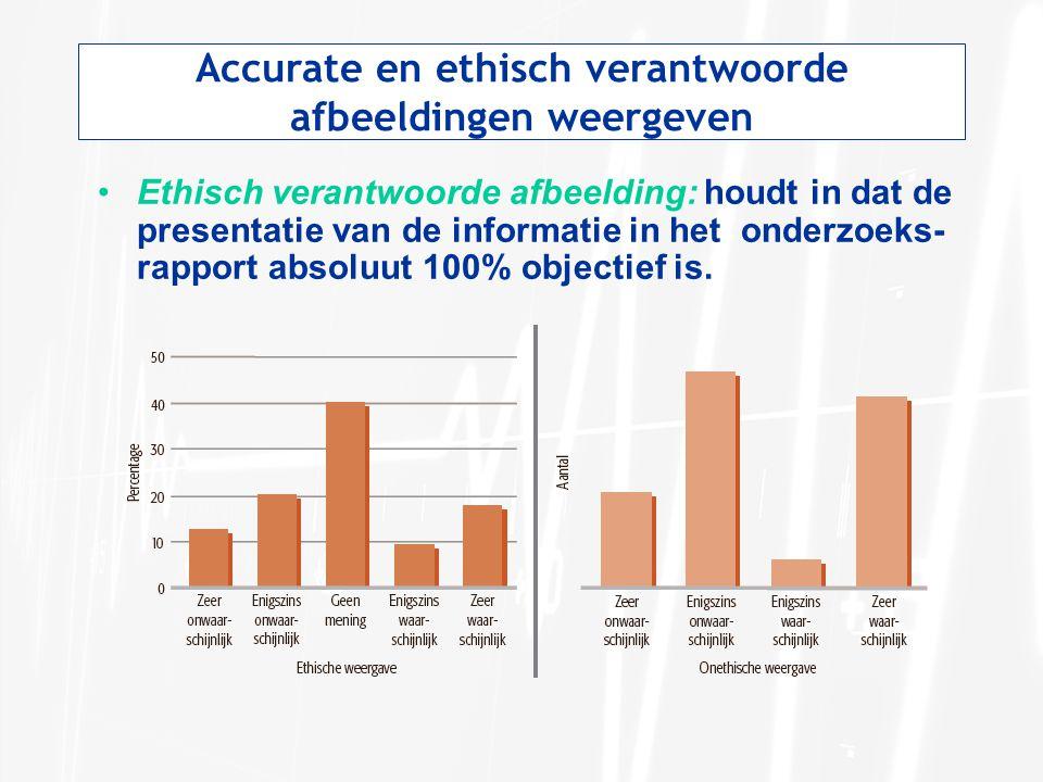 Accurate en ethisch verantwoorde afbeeldingen weergeven