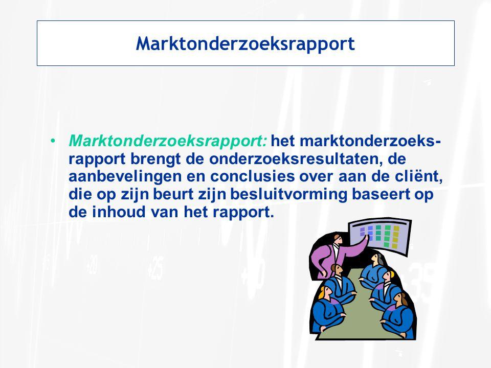 Marktonderzoeksrapport