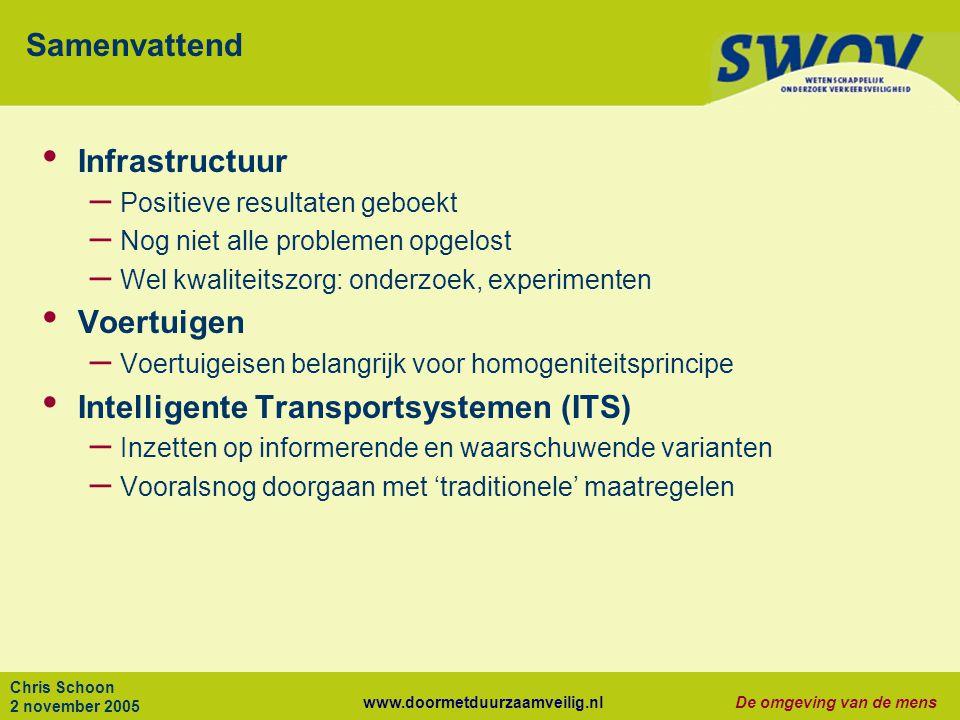 Intelligente Transportsystemen (ITS)