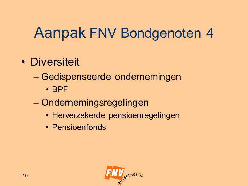 Aanpak FNV Bondgenoten 4