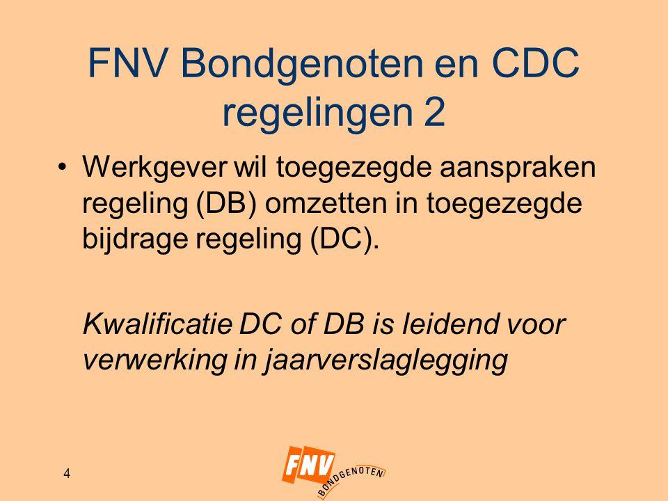 FNV Bondgenoten en CDC regelingen 2