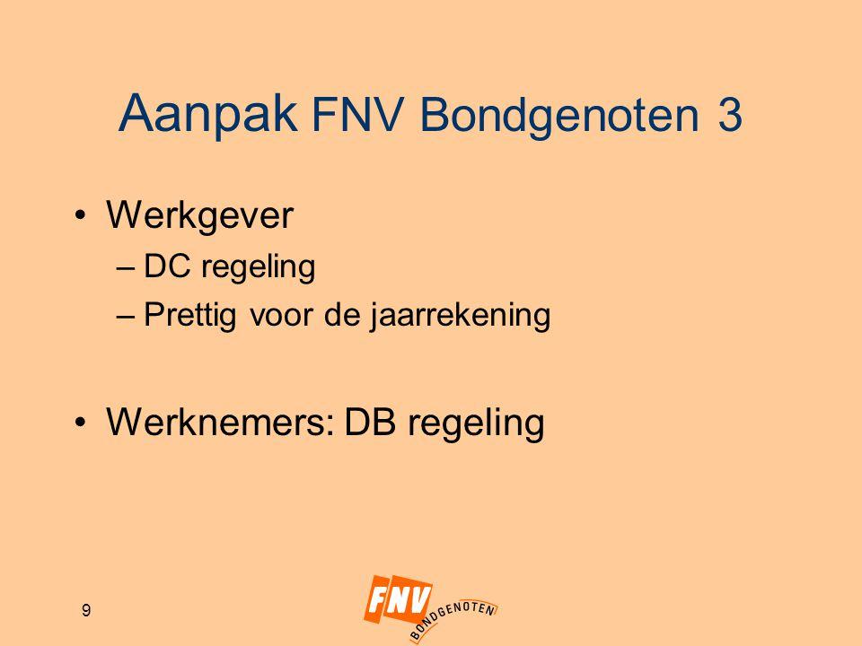 Aanpak FNV Bondgenoten 3