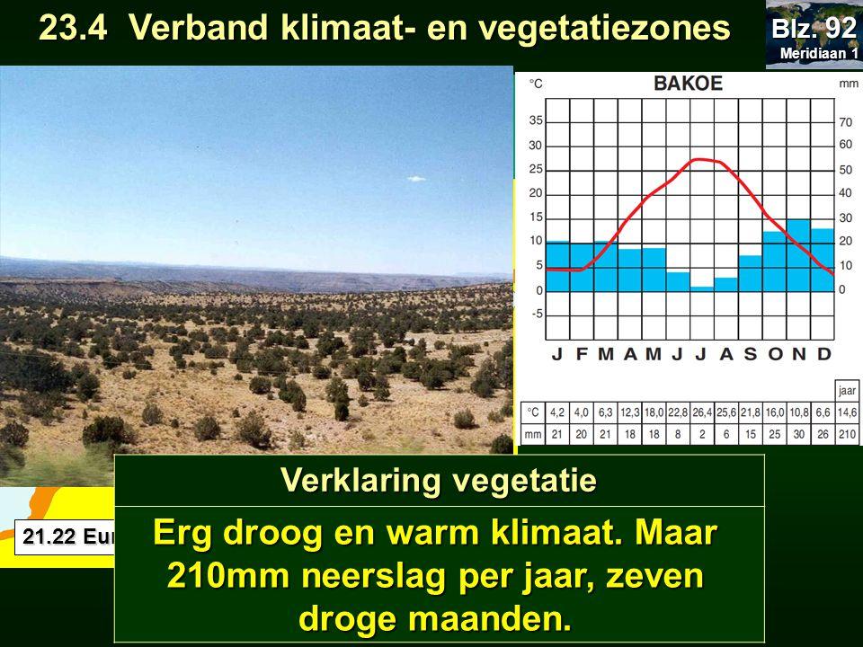 23.4 Verband klimaat- en vegetatiezones