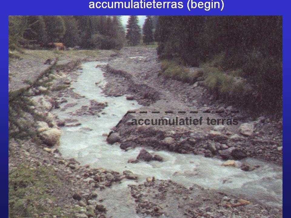 6. Dalvorm ~ gesteente 7. Dalvorm ~ tijd erosie  accumulatie  terras