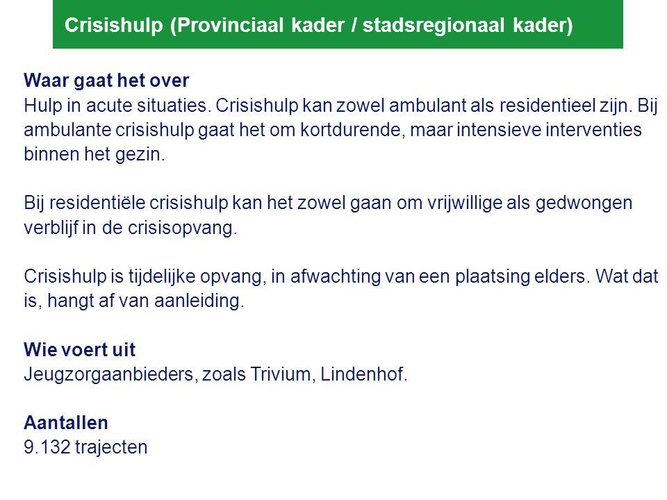 Crisishulp (Provinciaal kader / stadsregionaal kader)