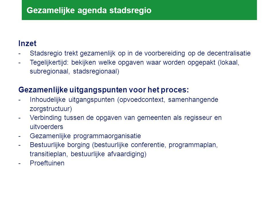Gezamelijke agenda stadsregio