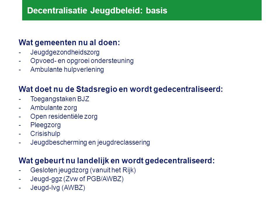 Decentralisatie Jeugdbeleid: basis