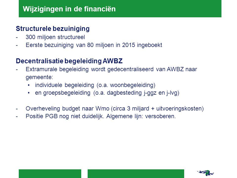 Wijzigingen in de financiën
