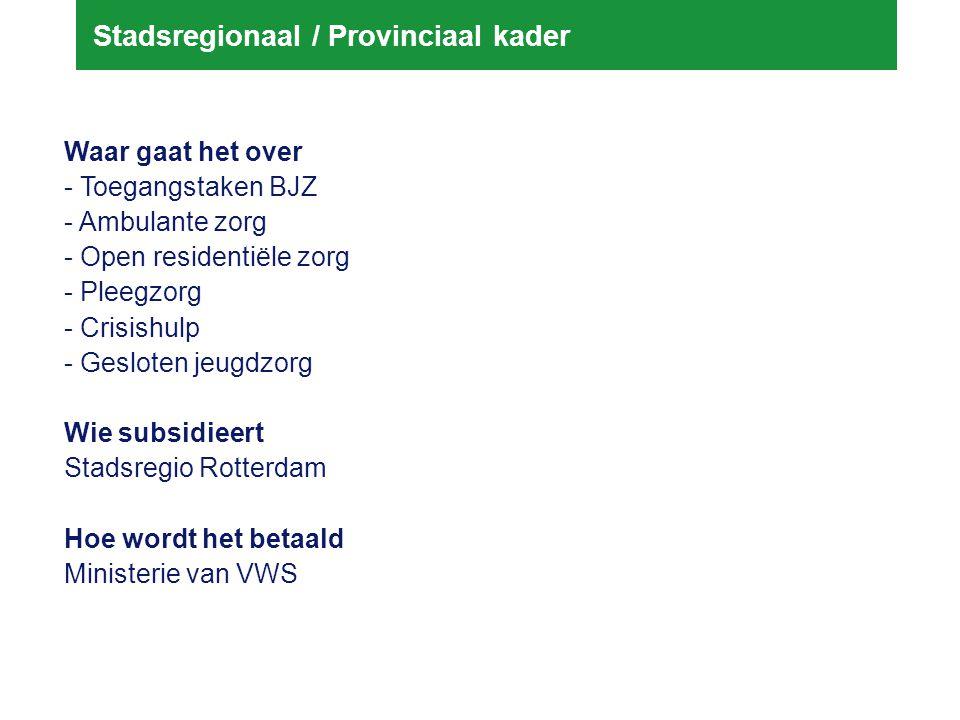 Stadsregionaal / Provinciaal kader