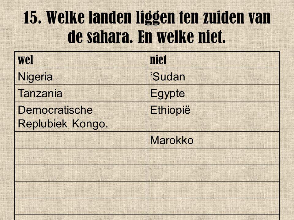 15. Welke landen liggen ten zuiden van de sahara. En welke niet.