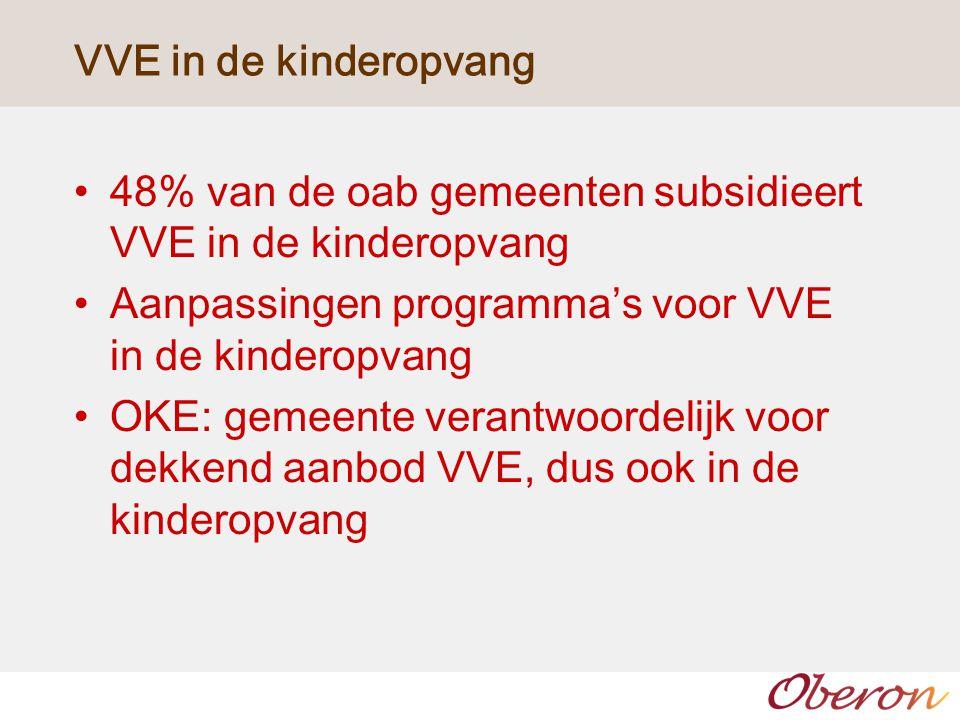 VVE in de kinderopvang 48% van de oab gemeenten subsidieert VVE in de kinderopvang. Aanpassingen programma's voor VVE in de kinderopvang.