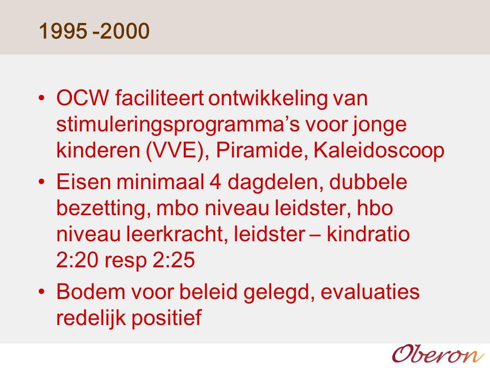 1995 -2000 OCW faciliteert ontwikkeling van stimuleringsprogramma's voor jonge kinderen (VVE), Piramide, Kaleidoscoop.