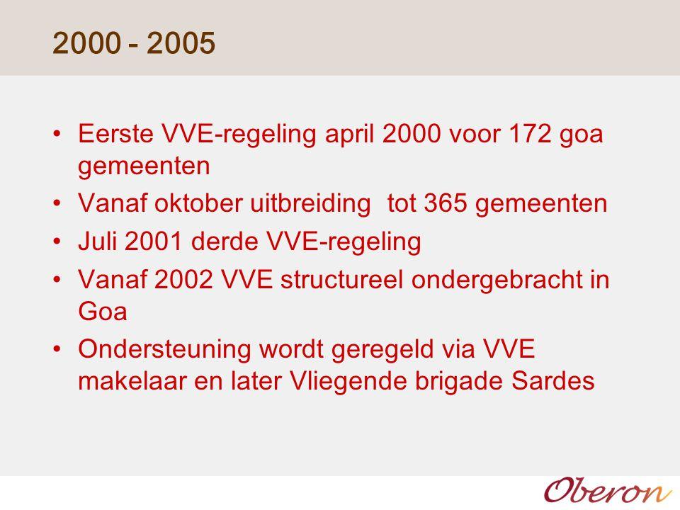 2000 - 2005 Eerste VVE-regeling april 2000 voor 172 goa gemeenten