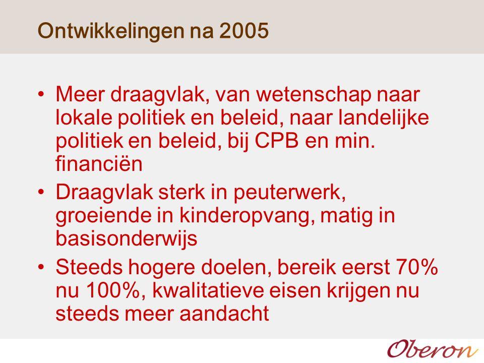Ontwikkelingen na 2005 Meer draagvlak, van wetenschap naar lokale politiek en beleid, naar landelijke politiek en beleid, bij CPB en min. financiën.