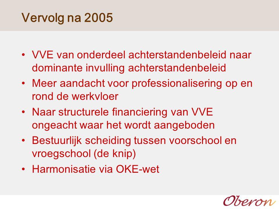 Vervolg na 2005 VVE van onderdeel achterstandenbeleid naar dominante invulling achterstandenbeleid.