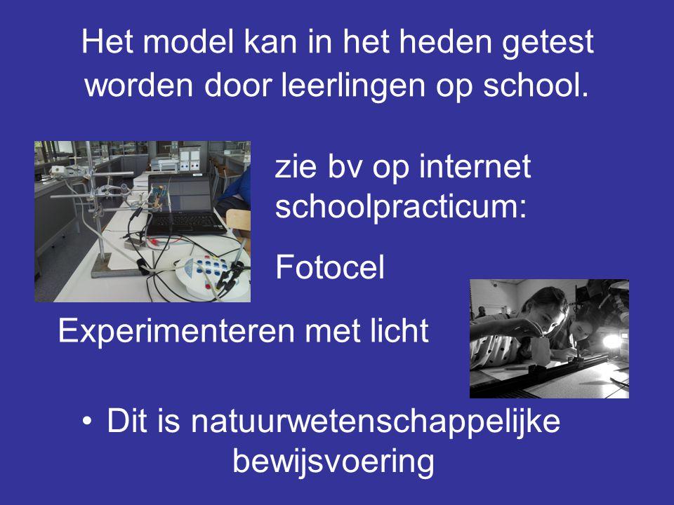 Het model kan in het heden getest worden door leerlingen op school.