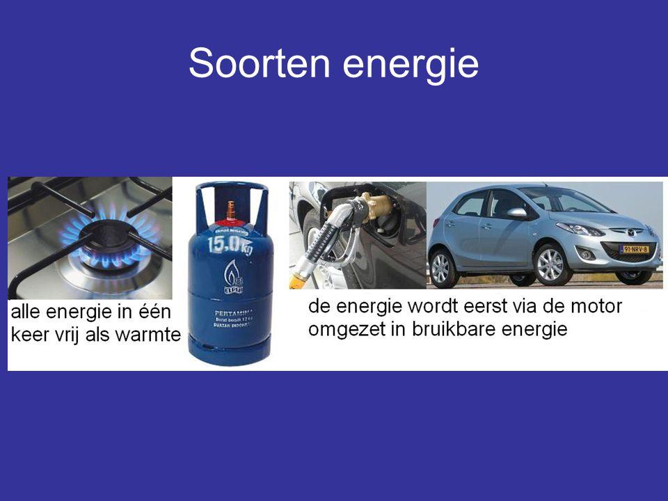 Soorten energie