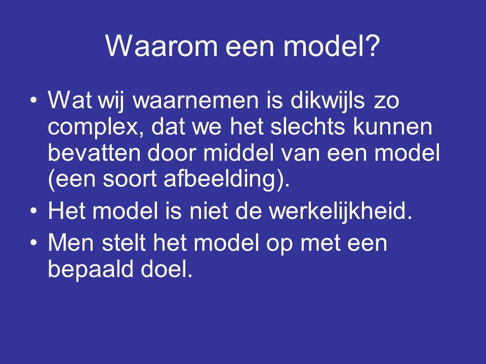 Waarom een model Wat wij waarnemen is dikwijls zo complex, dat we het slechts kunnen bevatten door middel van een model (een soort afbeelding).