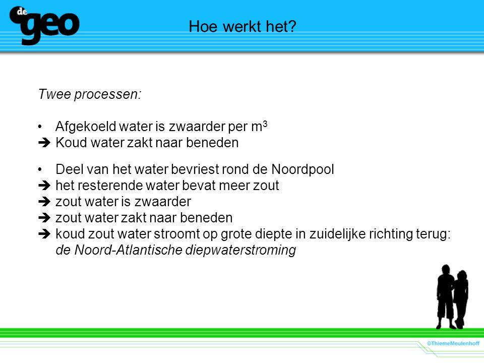 Hoe werkt het Twee processen: Afgekoeld water is zwaarder per m3