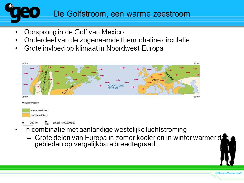 De Golfstroom, een warme zeestroom