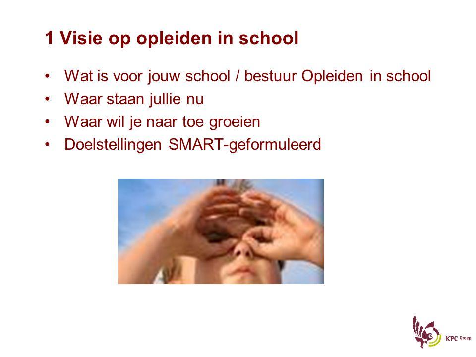 1 Visie op opleiden in school