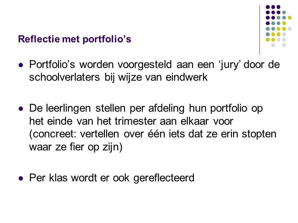 Reflectie met portfolio's