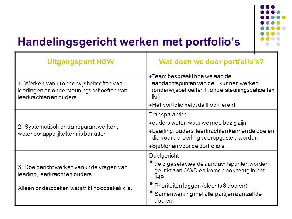 Handelingsgericht werken met portfolio's