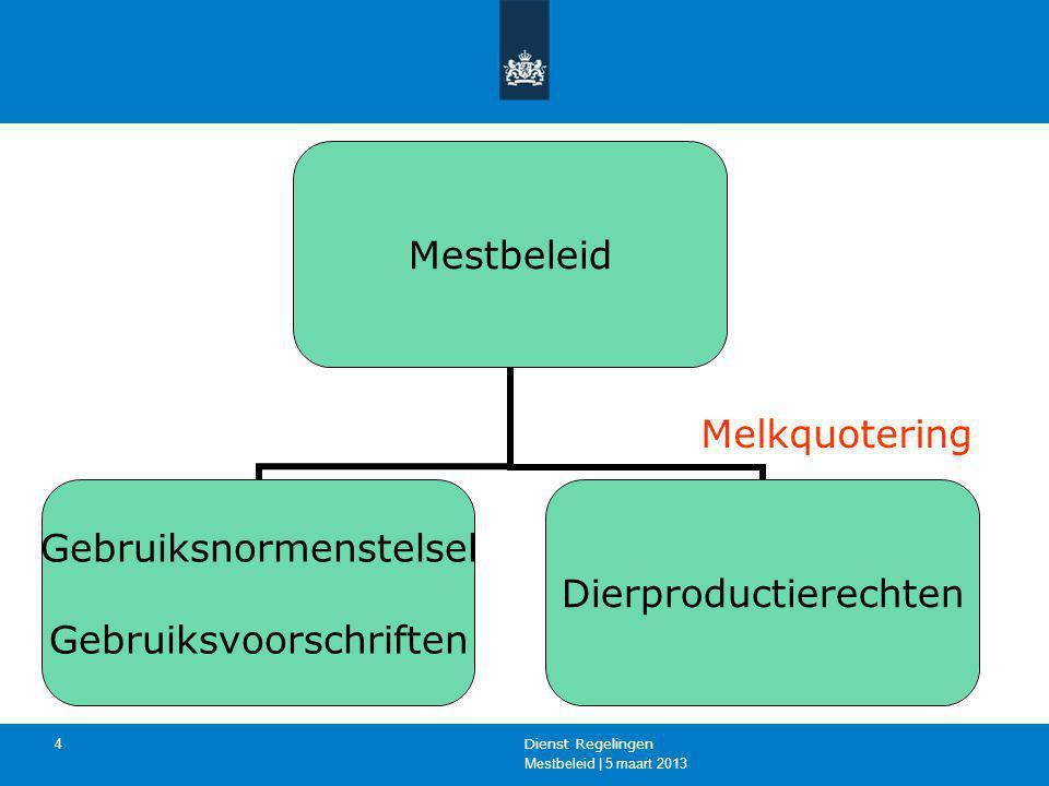 Melkquotering Dienst Regelingen Mestbeleid | 5 maart 2013