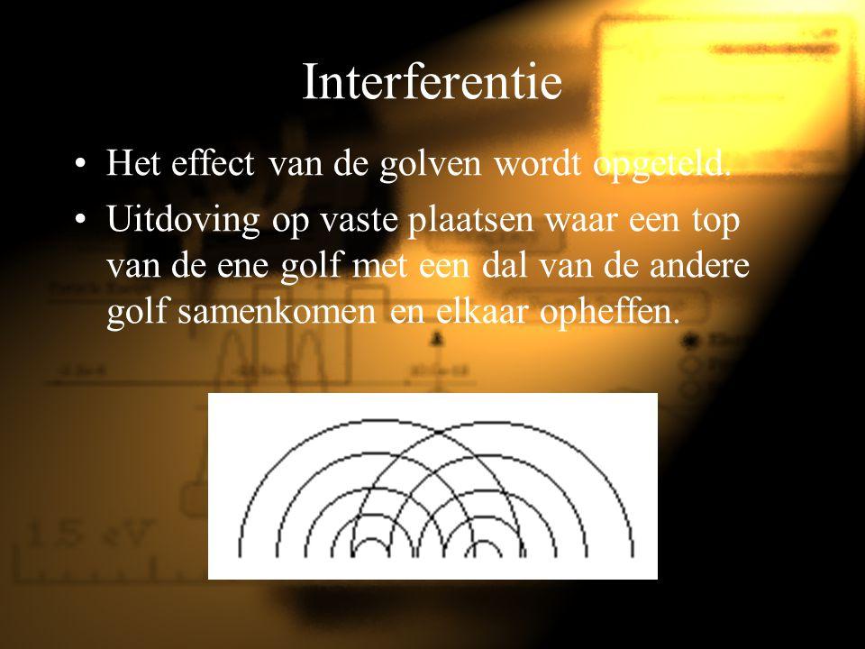 Interferentie Het effect van de golven wordt opgeteld.