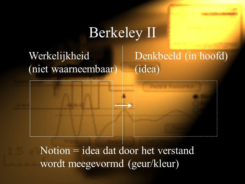 Berkeley II Werkelijkheid (niet waarneembaar)