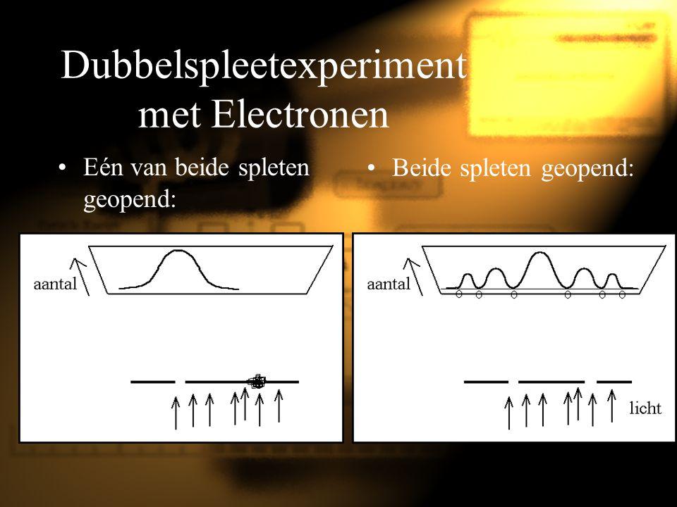 Dubbelspleetexperiment met Electronen