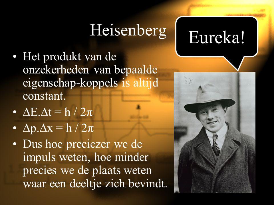 Heisenberg Eureka! Het produkt van de onzekerheden van bepaalde eigenschap-koppels is altijd constant.