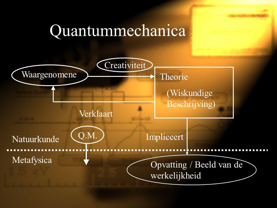 Quantummechanica Creativiteit Waargenomene Theorie