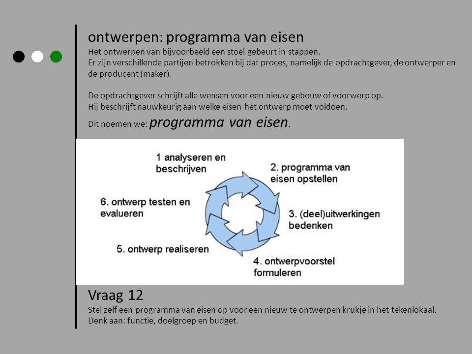 ontwerpen: programma van eisen