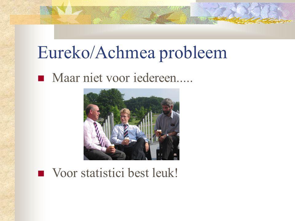Eureko/Achmea probleem