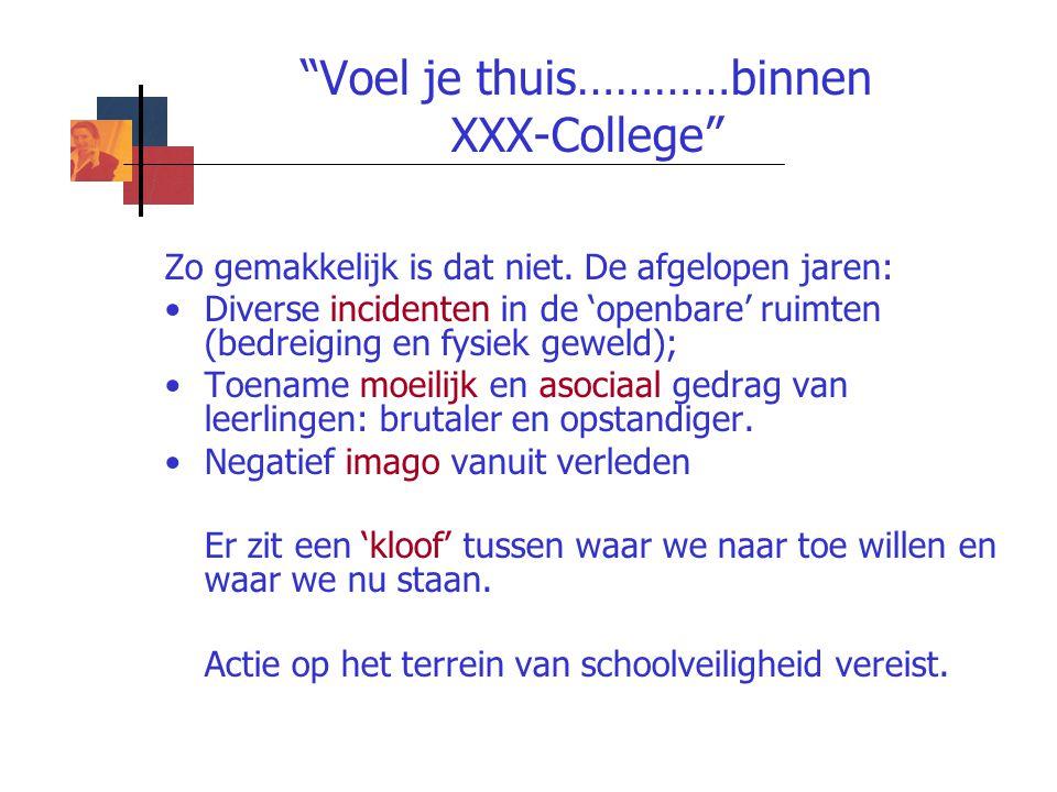 Voel je thuis…………binnen XXX-College