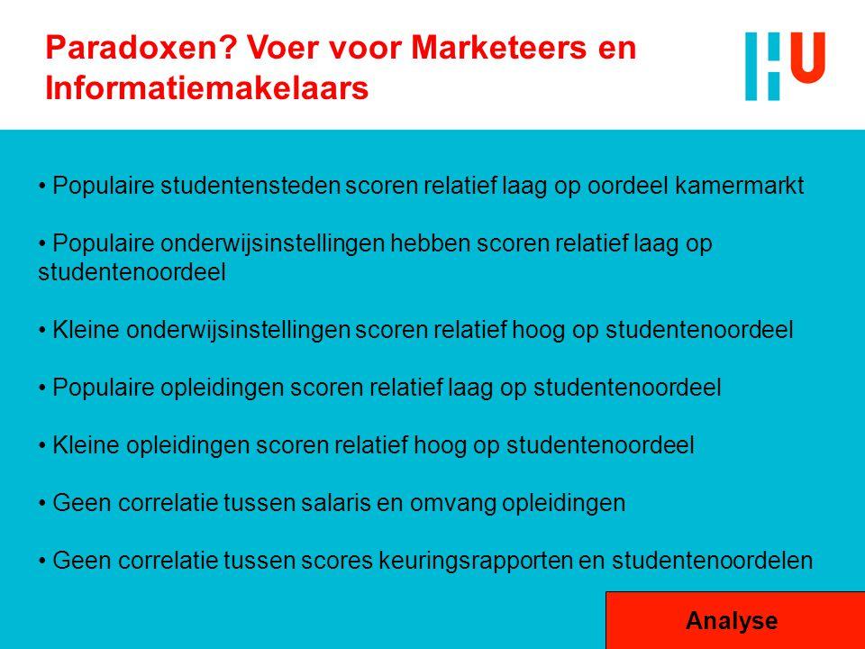 Paradoxen Voer voor Marketeers en Informatiemakelaars