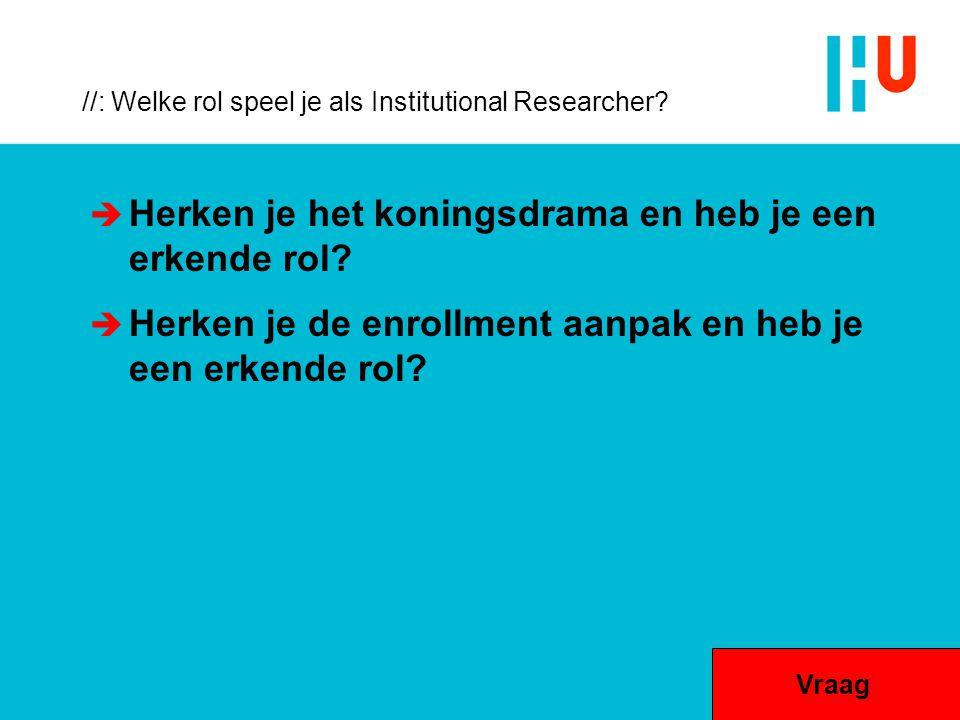 //: Welke rol speel je als Institutional Researcher