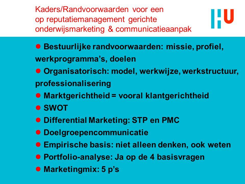 Kaders/Randvoorwaarden voor een op reputatiemanagement gerichte onderwijsmarketing & communicatieaanpak
