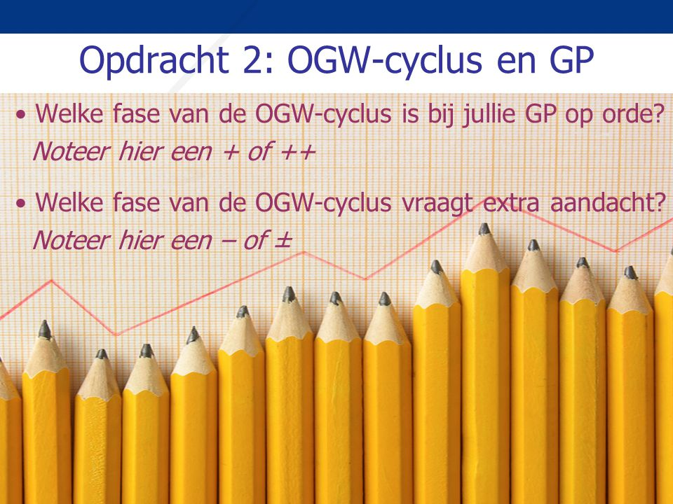 Opdracht 2: OGW-cyclus en GP