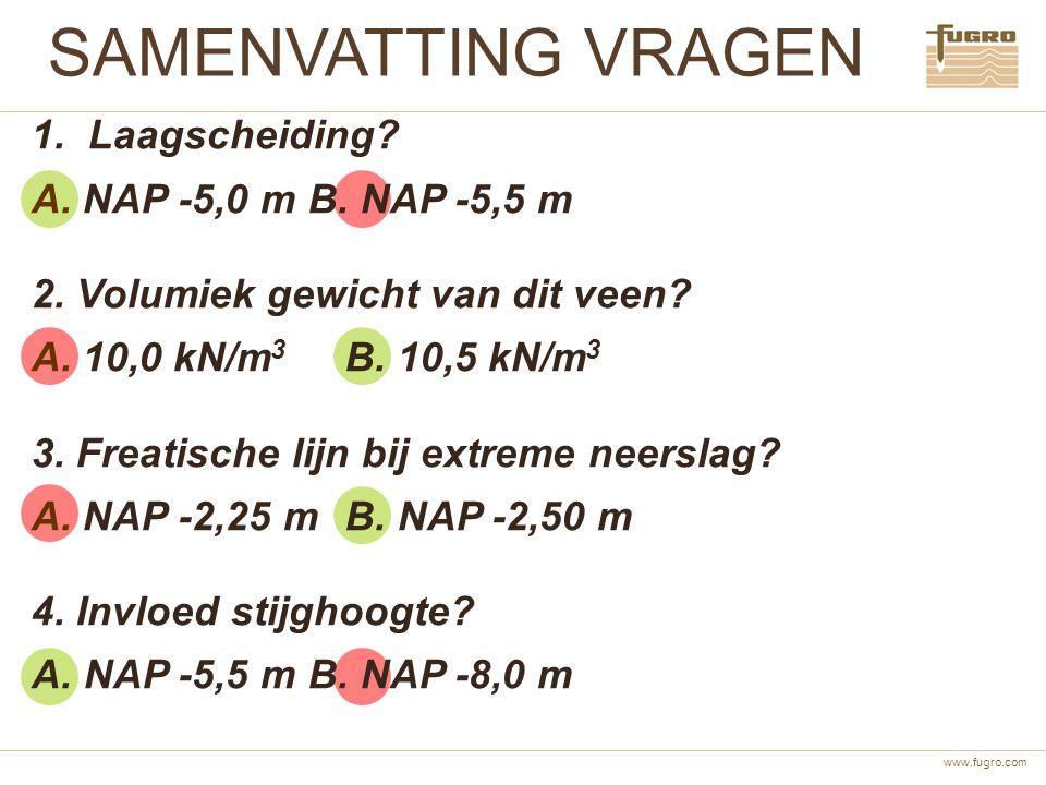 SAMENVATTING VRAGEN 1. Laagscheiding NAP -5,0 m B. NAP -5,5 m