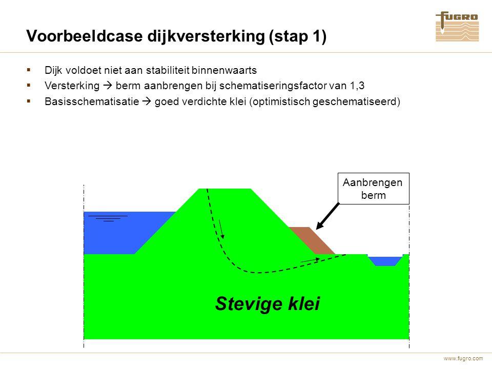 Voorbeeldcase dijkversterking (stap 1)