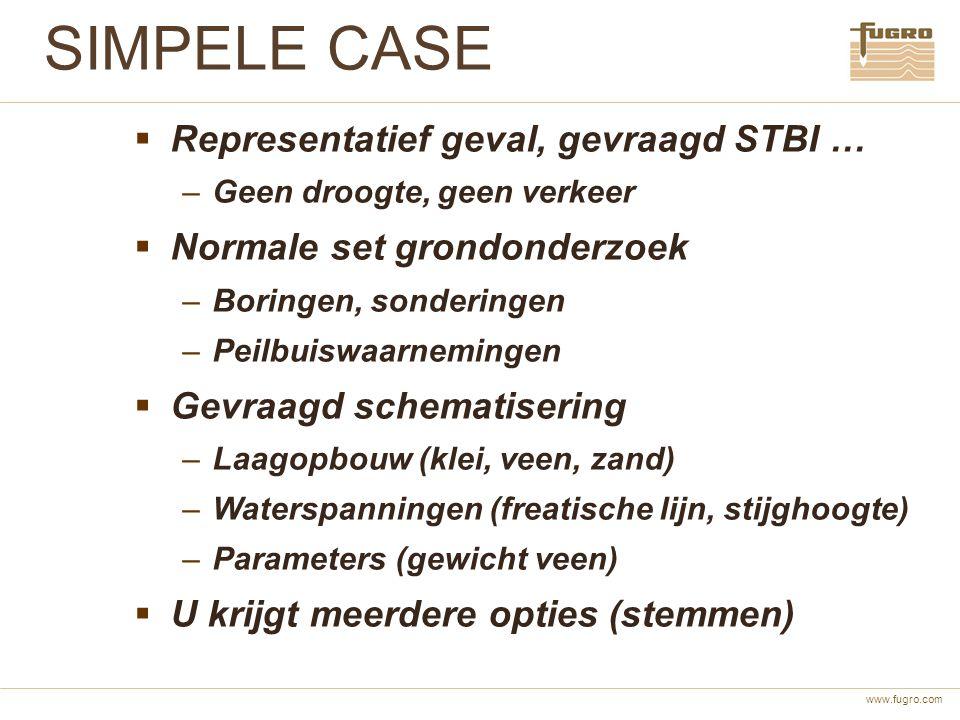 SIMPELE CASE Representatief geval, gevraagd STBI …