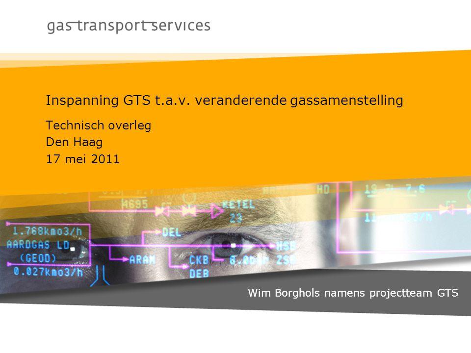 Inspanning GTS t.a.v. veranderende gassamenstelling