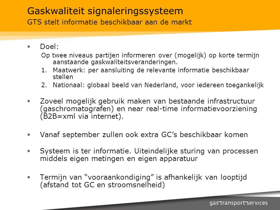 Gaskwaliteit signaleringssysteem GTS stelt informatie beschikbaar aan de markt
