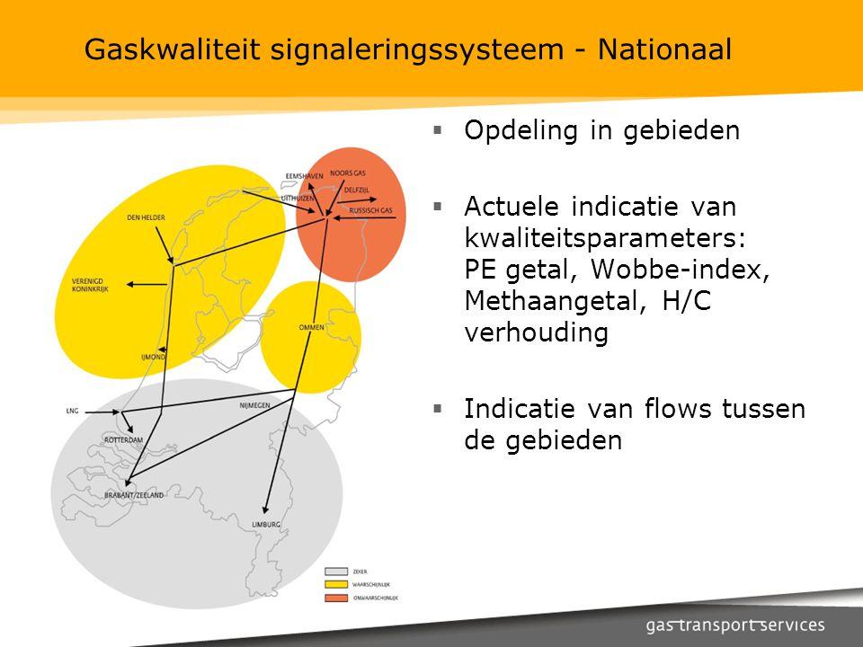 Gaskwaliteit signaleringssysteem - Nationaal