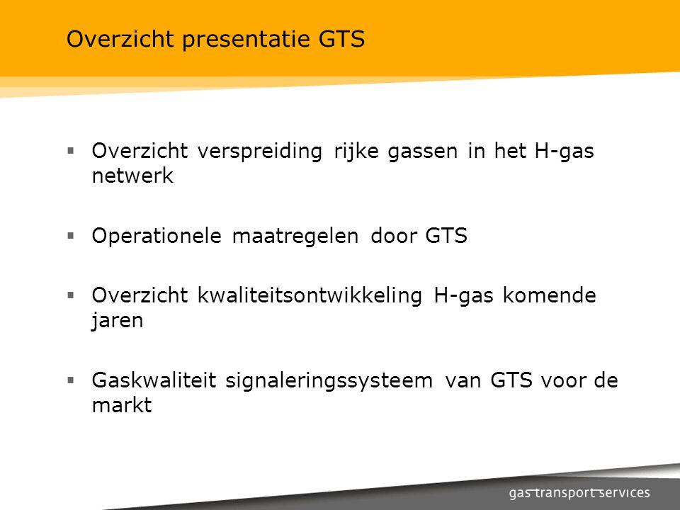 Overzicht presentatie GTS