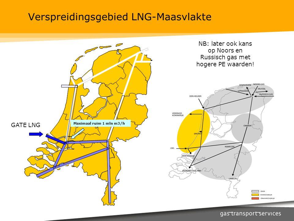 Verspreidingsgebied LNG-Maasvlakte